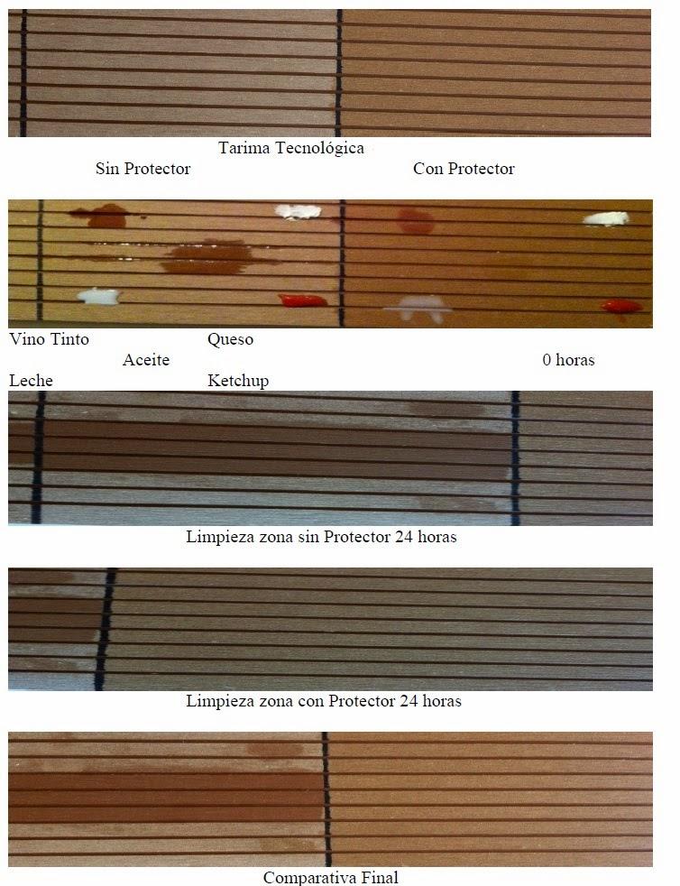 protector tarima exterior composite